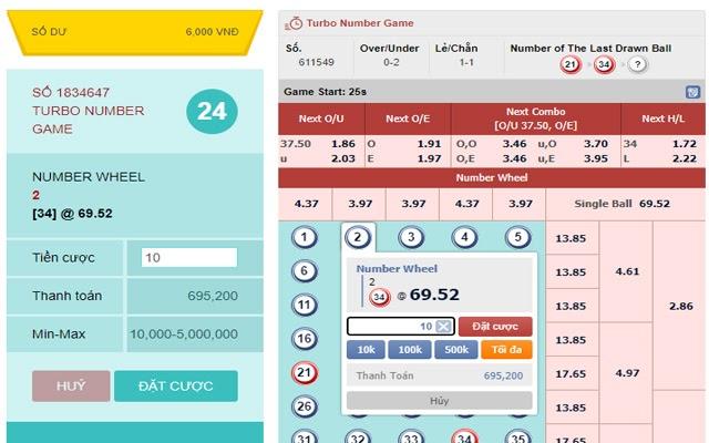 Chơi bài Poker có thật sự dễ kiếm ra tiền hay không?